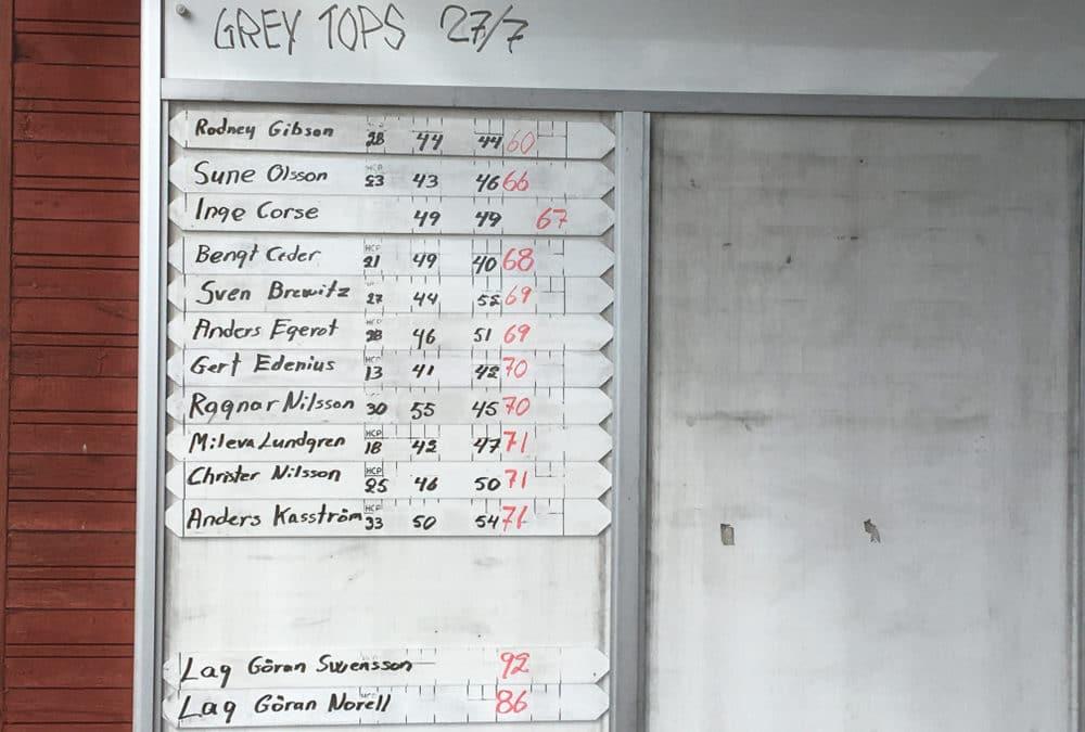 Grey Tops 4 färdigspelad 27/7